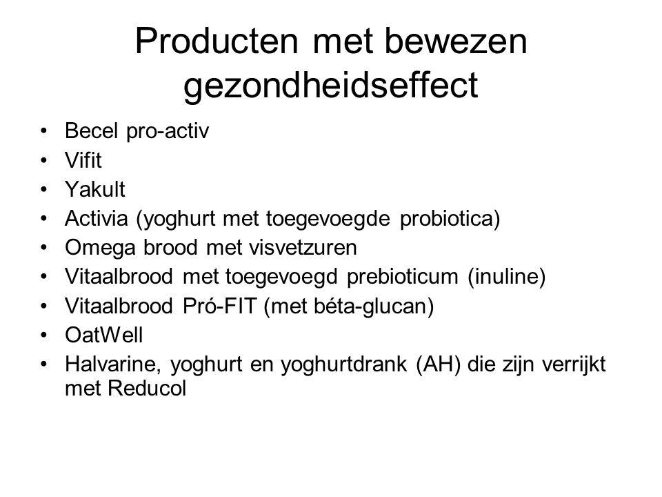 Producten met bewezen gezondheidseffect Becel pro-activ Vifit Yakult Activia (yoghurt met toegevoegde probiotica) Omega brood met visvetzuren Vitaalbr