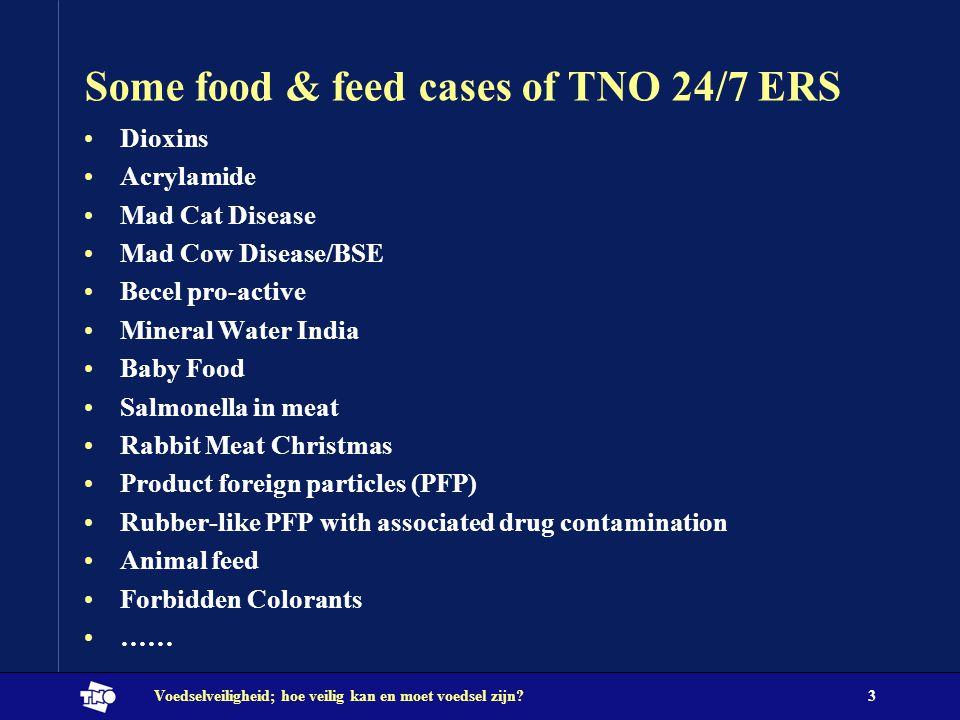 Voedselveiligheid; hoe veilig kan en moet voedsel zijn?3 Some food & feed cases of TNO 24/7 ERS Dioxins Acrylamide Mad Cat Disease Mad Cow Disease/BSE