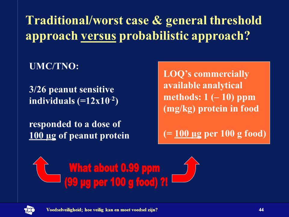 Voedselveiligheid; hoe veilig kan en moet voedsel zijn?44 Traditional/worst case & general threshold approach versus probabilistic approach? UMC/TNO: