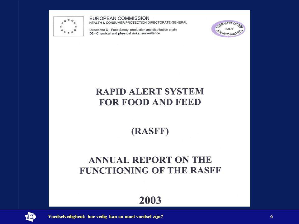 Voedselveiligheid; hoe veilig kan en moet voedsel zijn?17 Hoe wordt veiligheid beoordeeld.