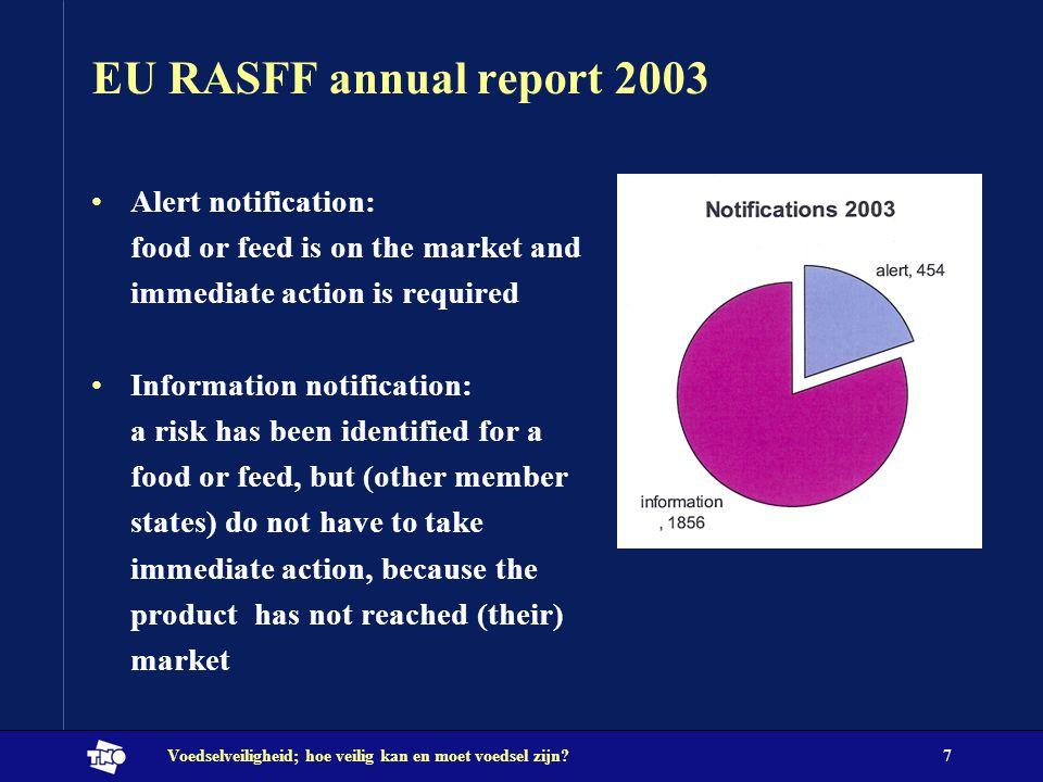Voedselveiligheid; hoe veilig kan en moet voedsel zijn?18 Risicocommunicatie en -perceptie Een groot risico; wat betekent dit.