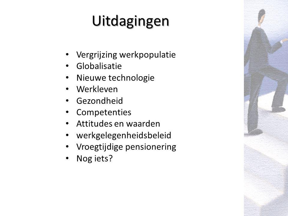 Uitdagingen Vergrijzing werkpopulatie Globalisatie Nieuwe technologie Werkleven Gezondheid Competenties Attitudes en waarden werkgelegenheidsbeleid Vroegtijdige pensionering Nog iets