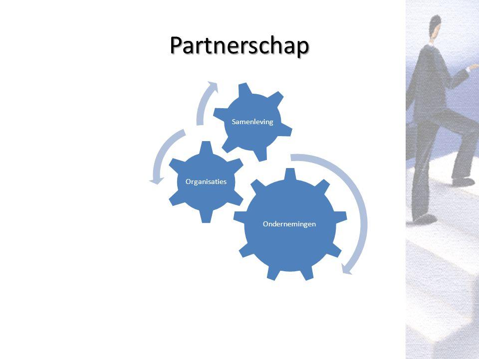 Partnerschap Ondernemingen Organisaties Samenleving