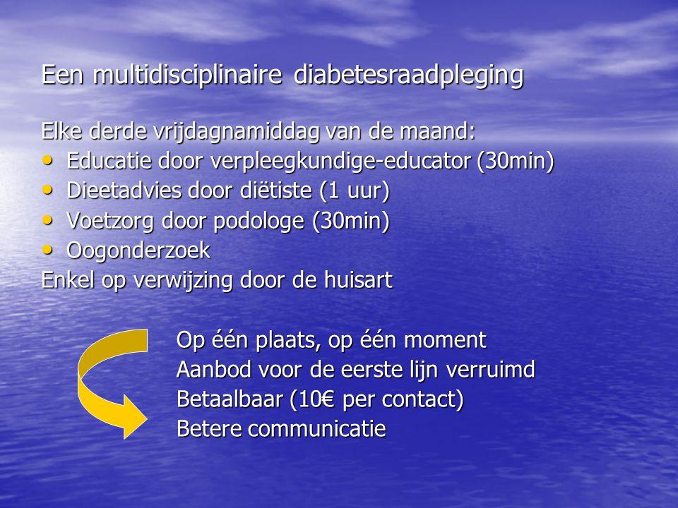 Een multidisciplinaire diabetesraadpleging Elke derde vrijdagnamiddag van de maand: Educatie door verpleegkundige-educator (30min) Educatie door verpl