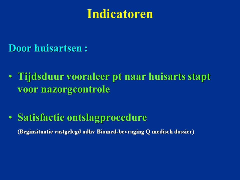Indicatoren Door huisartsen : Tijdsduur vooraleer pt naar huisarts stapt voor nazorgcontroleTijdsduur vooraleer pt naar huisarts stapt voor nazorgcont
