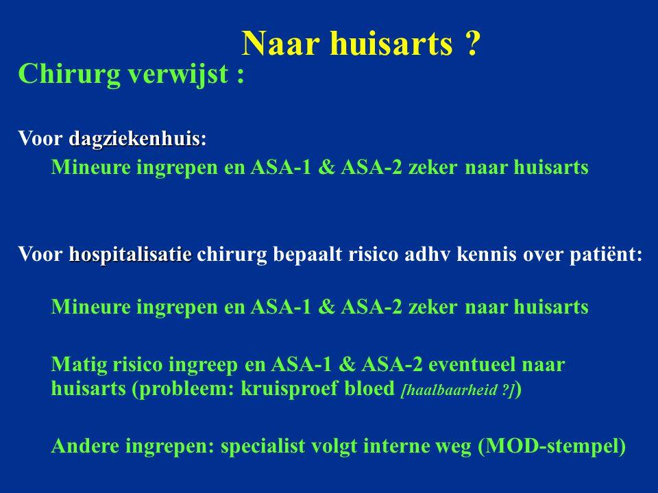 Naar huisarts ? Chirurg verwijst : dagziekenhuis Voor dagziekenhuis: Mineure ingrepen en ASA-1 & ASA-2 zeker naar huisarts hospitalisatie Voor hospita