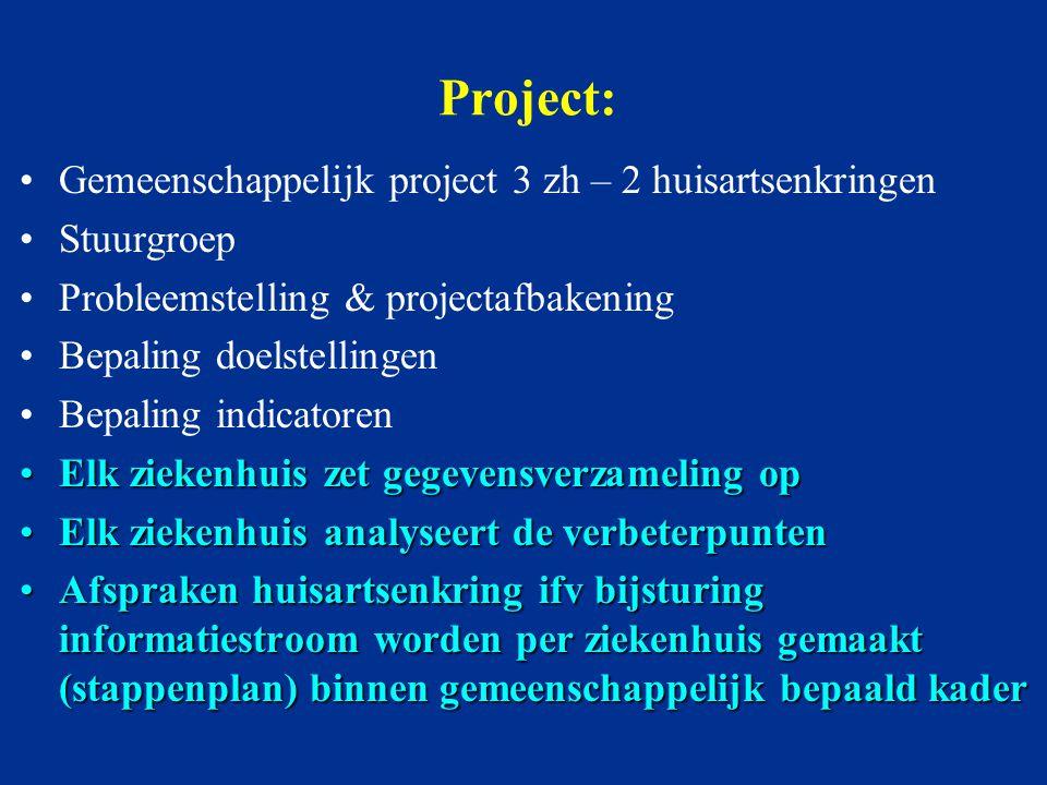 Gemeenschappelijk project 3 zh – 2 huisartsenkringen Stuurgroep Probleemstelling & projectafbakening Bepaling doelstellingen Bepaling indicatoren Elk