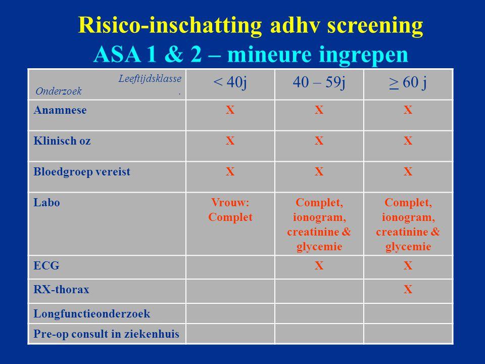 Leeftijdsklasse Onderzoek. < 40j40 – 59j> 60 j AnamneseXXX Klinisch ozXXX Bloedgroep vereistXXX LaboVrouw: Complet Complet, ionogram, creatinine & gly