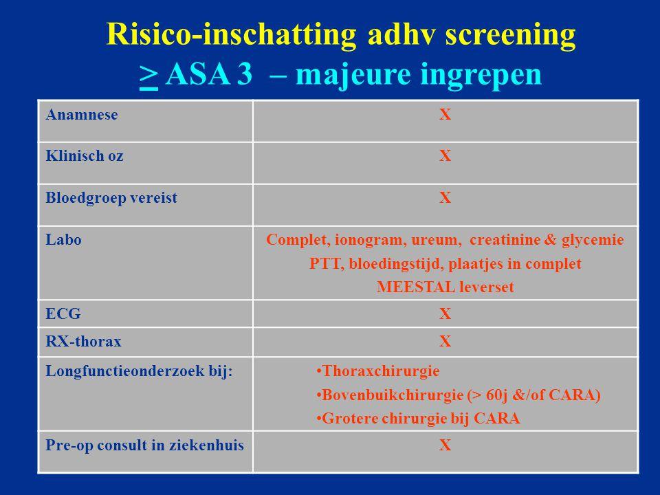 AnamneseX Klinisch ozX Bloedgroep vereistX LaboComplet, ionogram, ureum, creatinine & glycemie PTT, bloedingstijd, plaatjes in complet MEESTAL leverset ECGX RX-thoraxX Longfunctieonderzoek bij:Thoraxchirurgie Bovenbuikchirurgie (> 60j &/of CARA) Grotere chirurgie bij CARA Pre-op consult in ziekenhuisX Risico-inschatting adhv screening > ASA 3 – majeure ingrepen