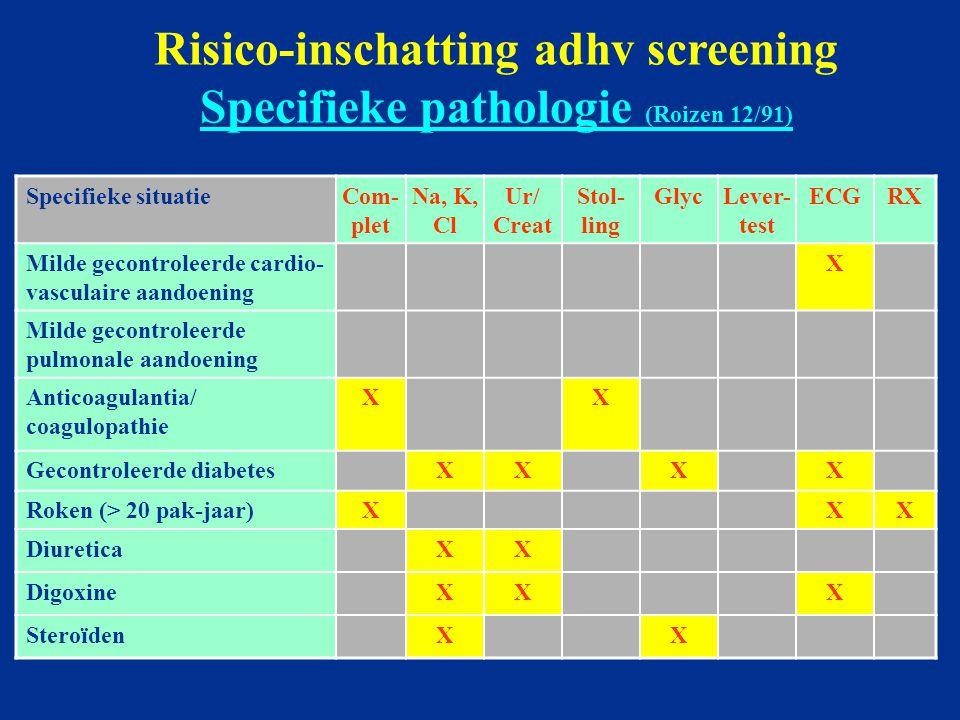Specifieke situatieCom- plet Na, K, Cl Ur/ Creat Stol- ling GlycLever- test ECGRX Milde gecontroleerde cardio- vasculaire aandoening X Milde gecontroleerde pulmonale aandoening Anticoagulantia/ coagulopathie XX Gecontroleerde diabetesXXXX Roken (> 20 pak-jaar)XXX DiureticaXX DigoxineXXX SteroïdenXX Risico-inschatting adhv screening Specifieke pathologie (Roizen 12/91)