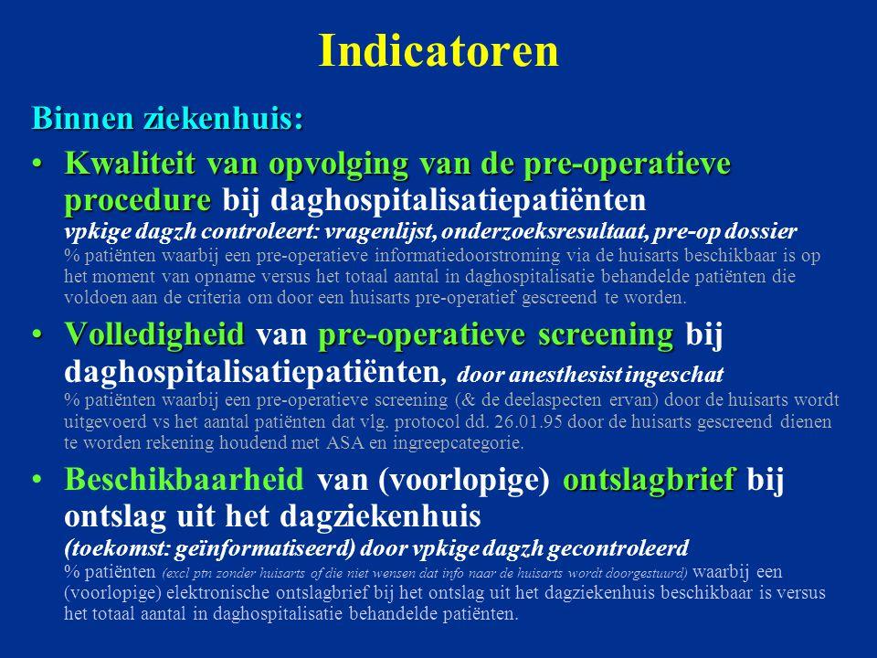 Indicatoren Binnen ziekenhuis: Kwaliteit van opvolging van de pre-operatieve procedureKwaliteit van opvolging van de pre-operatieve procedure bij dagh