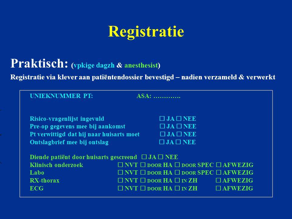 Registratie Praktisch: (vpkige dagzh & anesthesist) Registratie via klever aan patiëntendossier bevestigd – nadien verzameld & verwerkt UNIEKNUMMER PT