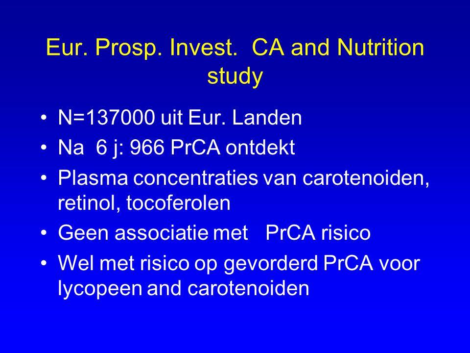 Eur. Prosp. Invest. CA and Nutrition study N=137000 uit Eur. Landen Na 6 j: 966 PrCA ontdekt Plasma concentraties van carotenoiden, retinol, tocoferol