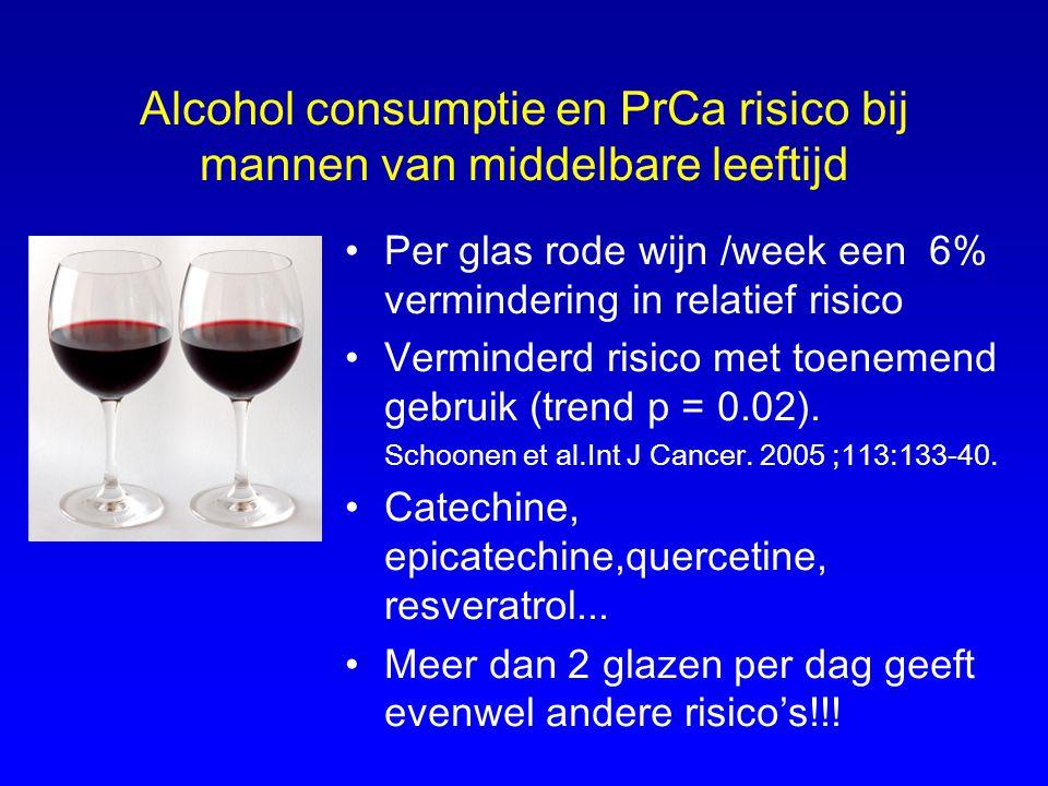 Alcohol consumptie en PrCa risico bij mannen van middelbare leeftijd Per glas rode wijn /week een 6% vermindering in relatief risico Verminderd risico