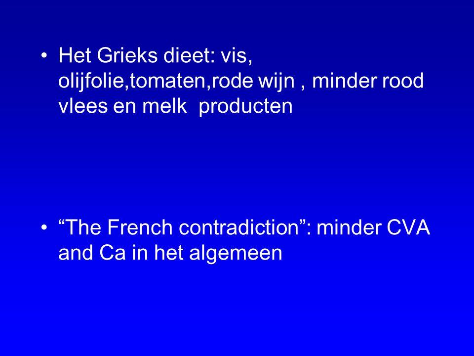 """Het Grieks dieet: vis, olijfolie,tomaten,rode wijn, minder rood vlees en melk producten """"The French contradiction"""": minder CVA and Ca in het algemeen"""