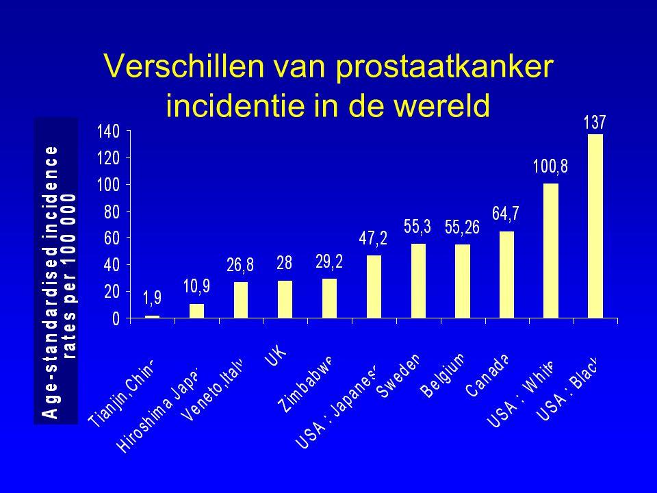 Verschillen van prostaatkanker incidentie in de wereld Source: The Lancet Vol 361.March, 2003 and National Cancer Registration Belgium-95