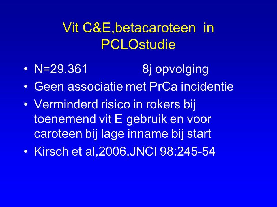 Vit C&E,betacaroteen in PCLOstudie N=29.361 8j opvolging Geen associatie met PrCa incidentie Verminderd risico in rokers bij toenemend vit E gebruik e