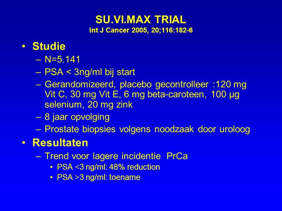 SU.VI.MAX TRIAL Int J Cancer 2005, 20;116:182-6 Studie –N=5.141 –PSA < 3ng/ml bij start –Gerandomizeerd, placebo gecontrolleer :120 mg Vit C, 30 mg Vi