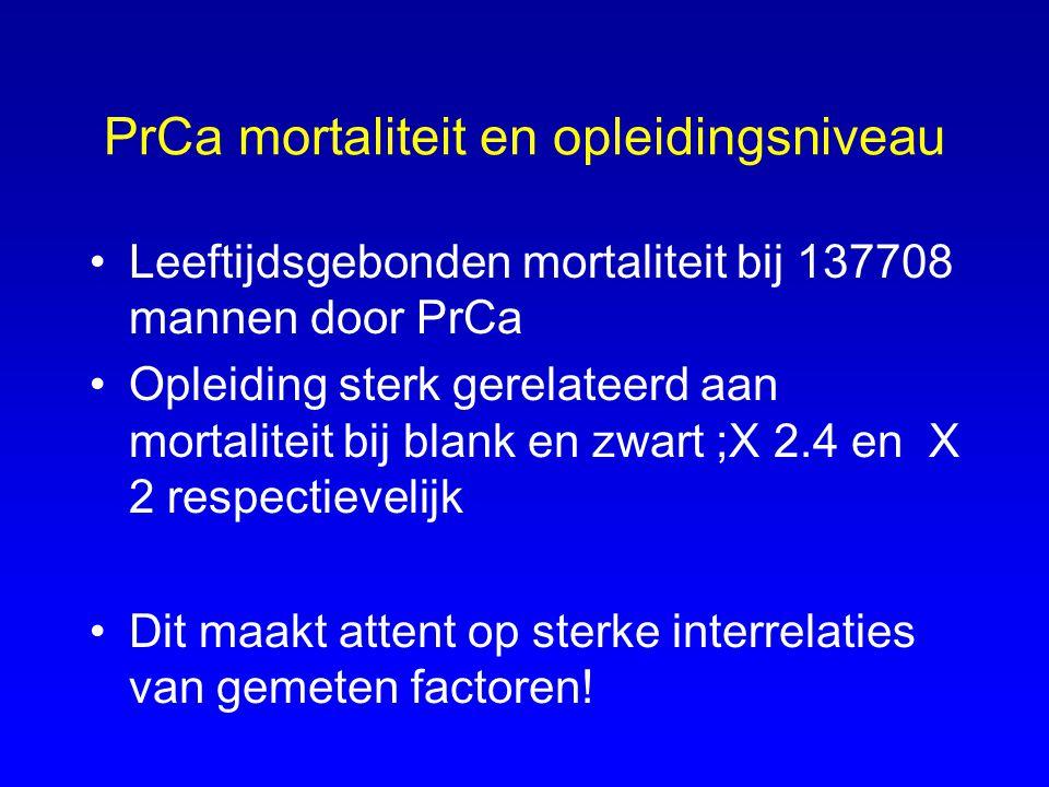 PrCa mortaliteit en opleidingsniveau Leeftijdsgebonden mortaliteit bij 137708 mannen door PrCa Opleiding sterk gerelateerd aan mortaliteit bij blank e