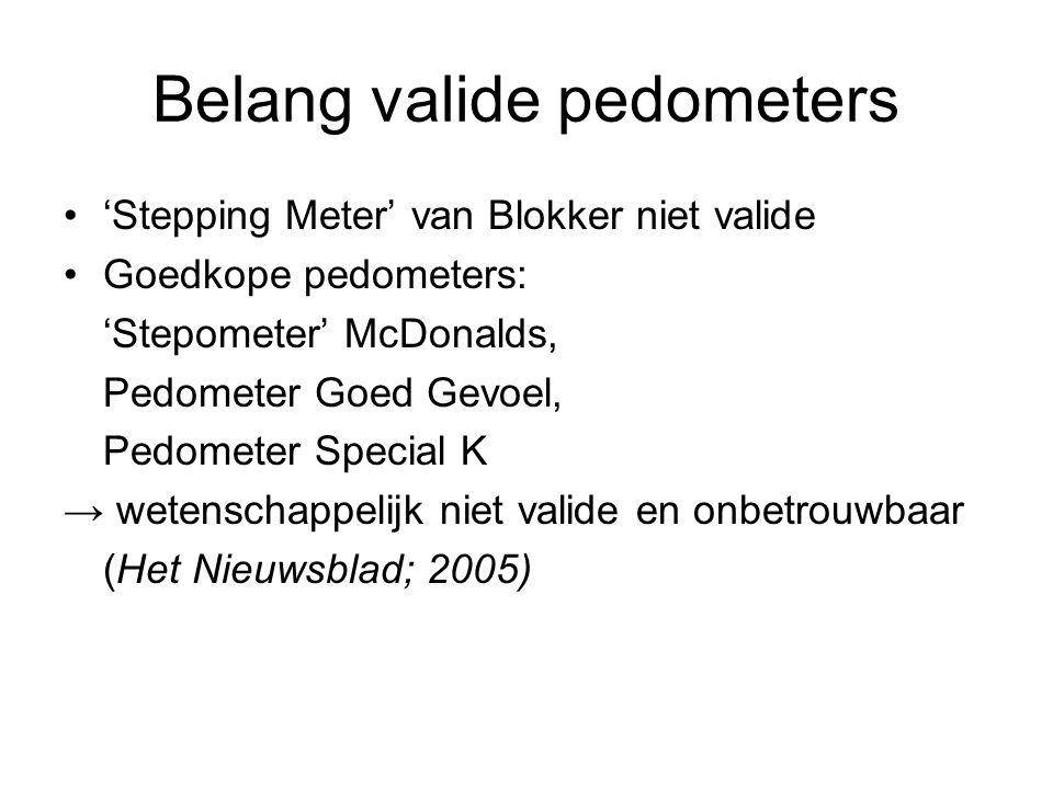 Belang valide pedometers 'Stepping Meter' van Blokker niet valide Goedkope pedometers: 'Stepometer' McDonalds, Pedometer Goed Gevoel, Pedometer Specia
