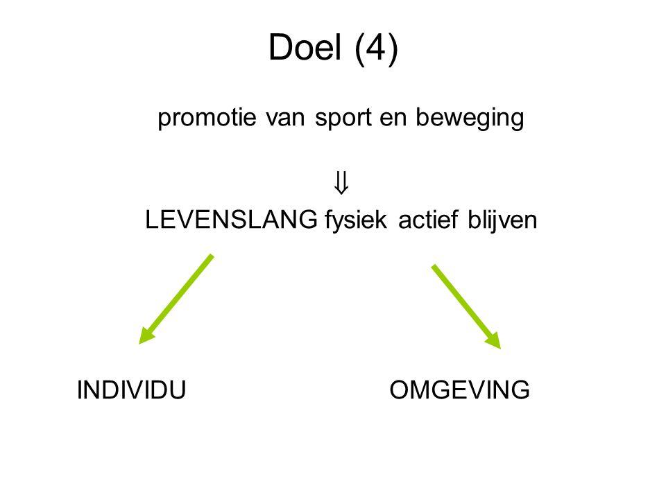 Doel (4) promotie van sport en beweging  LEVENSLANG fysiek actief blijven INDIVIDU OMGEVING