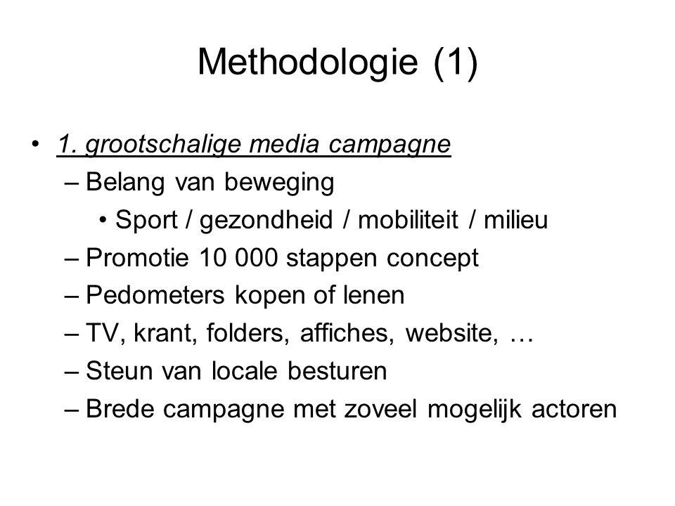 Methodologie (1) 1. grootschalige media campagne –Belang van beweging Sport / gezondheid / mobiliteit / milieu –Promotie 10 000 stappen concept –Pedom