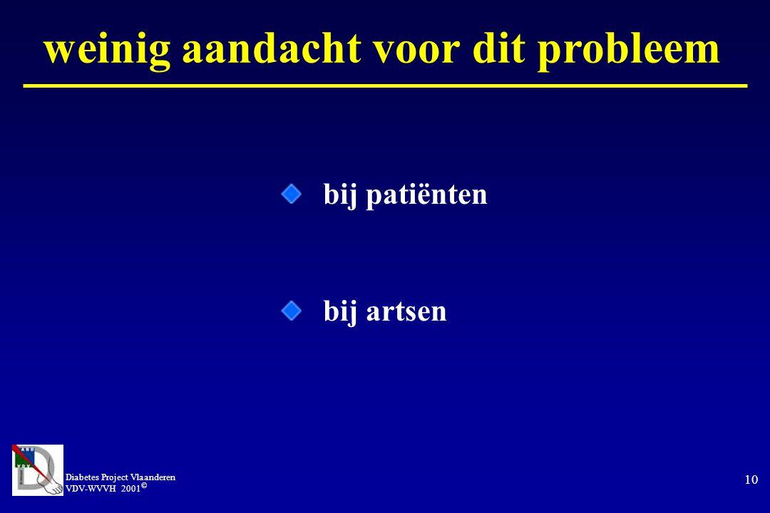 Diabetes Project Vlaanderen VDV-WVVH 2001 © 10 bij patiënten bij artsen weinig aandacht voor dit probleem