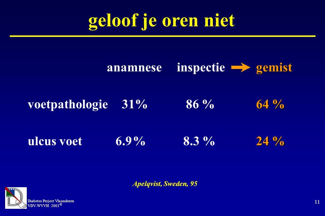 Diabetes Project Vlaanderen VDV-WVVH 2001 © 11 geloof je oren niet Apelqvist, Sweden, 95 gemist anamnese inspectie gemist 64 % voetpathologie 31%86 %64 % 24 % ulcus voet6.9% 8.3 %24 %