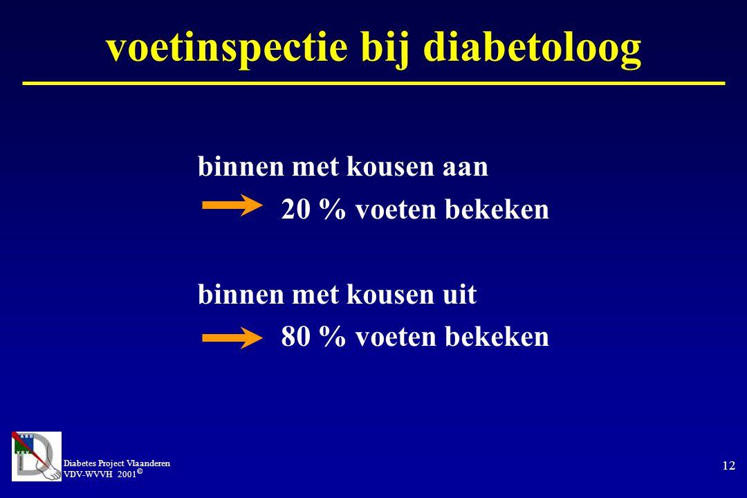 Diabetes Project Vlaanderen VDV-WVVH 2001 © 12 binnen met kousen aan 20 % voeten bekeken binnen met kousen uit 80 % voeten bekeken voetinspectie bij diabetoloog