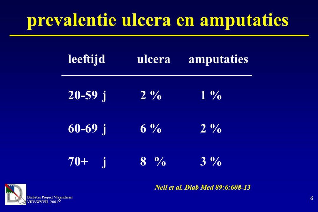 Diabetes Project Vlaanderen VDV-WVVH 2001 © 17 autonome neuropathie kloven => surinfectie =>wonden