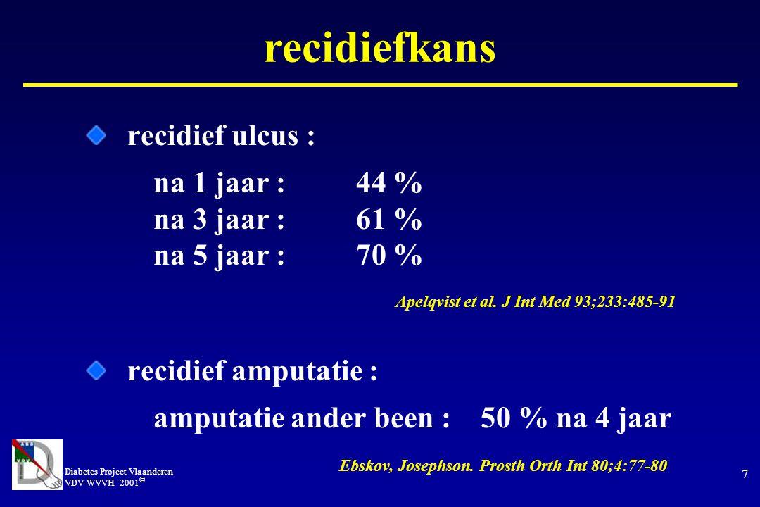 Diabetes Project Vlaanderen VDV-WVVH 2001 © 7 recidief ulcus : na 1 jaar : 44 % na 3 jaar : 61 % na 5 jaar :70 % recidief amputatie : amputatie ander been : 50 % na 4 jaar recidiefkans Apelqvist et al.