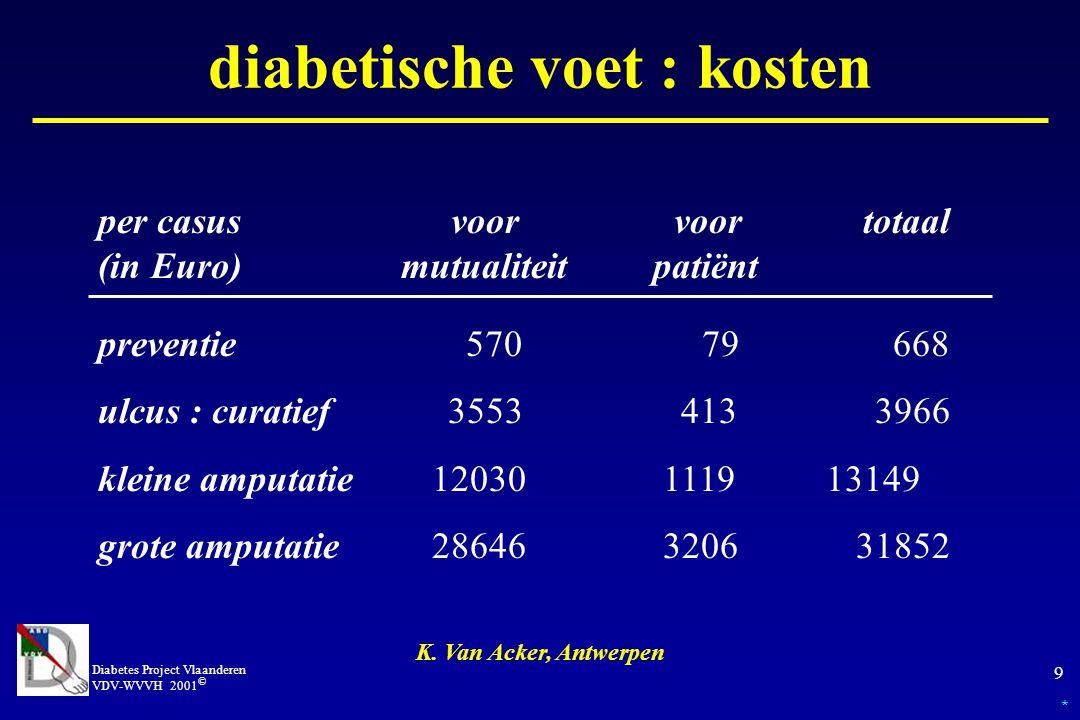Diabetes Project Vlaanderen VDV-WVVH 2001 © 20 Charcot arthropathie