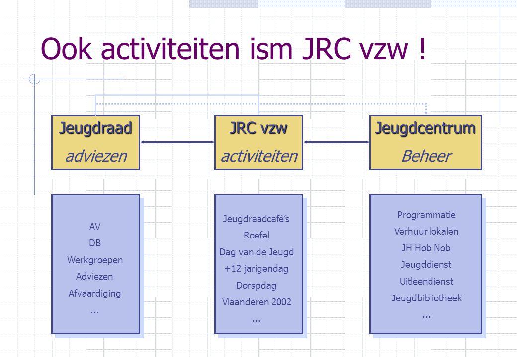Ook activiteiten ism JRC vzw .