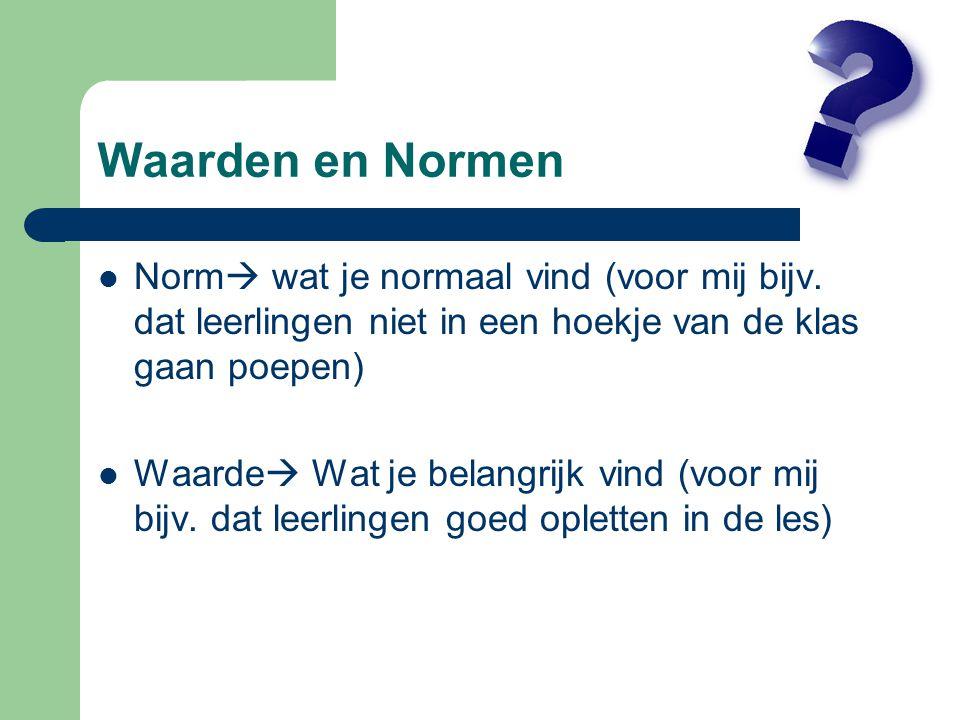 Waarden en Normen Norm  wat je normaal vind (voor mij bijv.