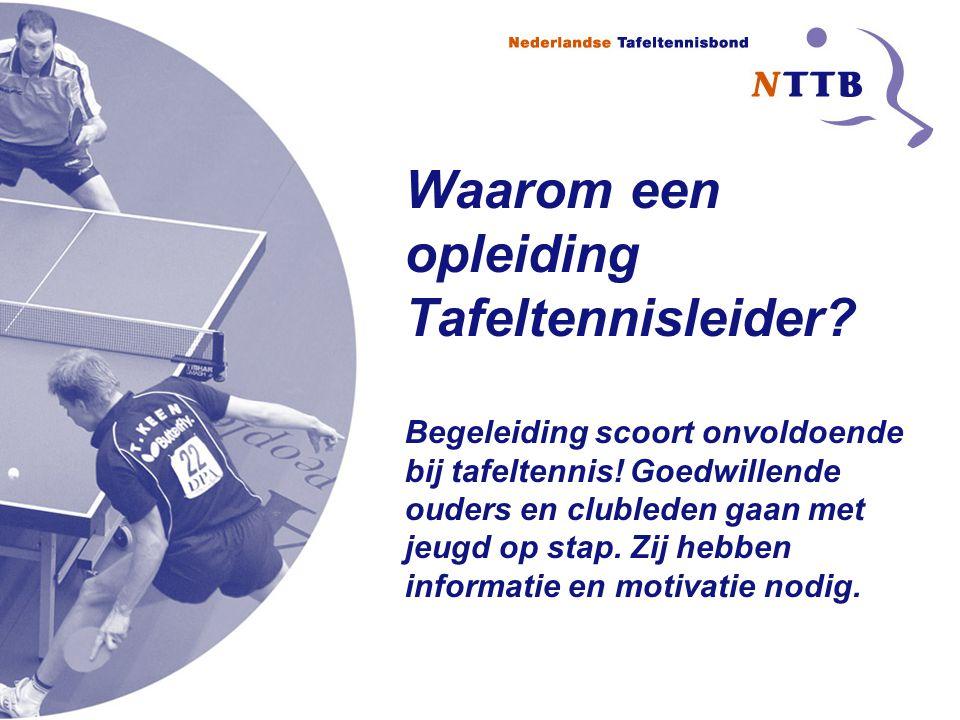 Opleidingen Bijeenkomst 1 Merkje Op het rubber moet een goedkeurings merkje van de ITTF staan Nieuwe poging!