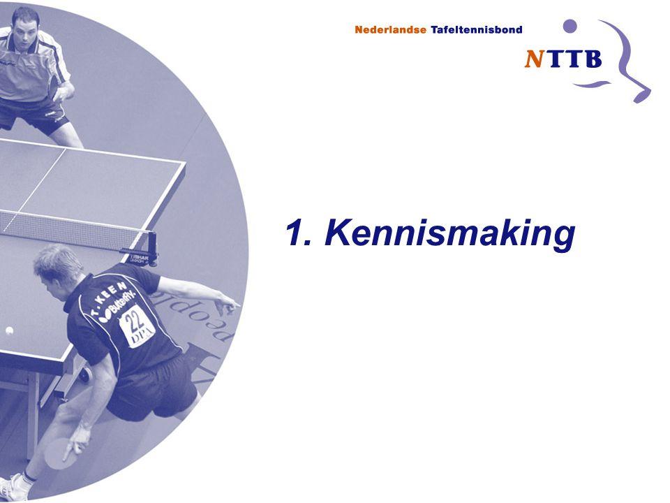 Opleidingen Bijeenkomst 1 Kennismaking Vorm drietallen (liefst niet eigen club) Vragensteller / Slachtoffer / Notulist (zie voorbereidende opdracht Waarom?) Wie.