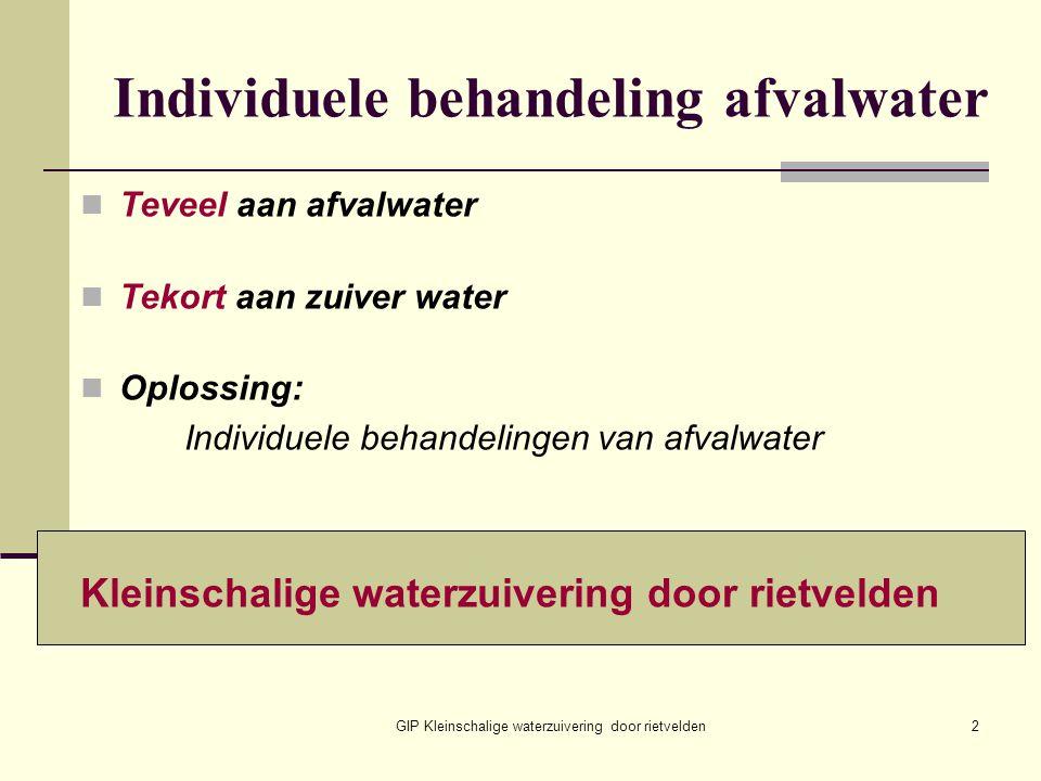 GIP Kleinschalige waterzuivering door rietvelden2 Individuele behandeling afvalwater Teveel aan afvalwater Tekort aan zuiver water Oplossing: Individu