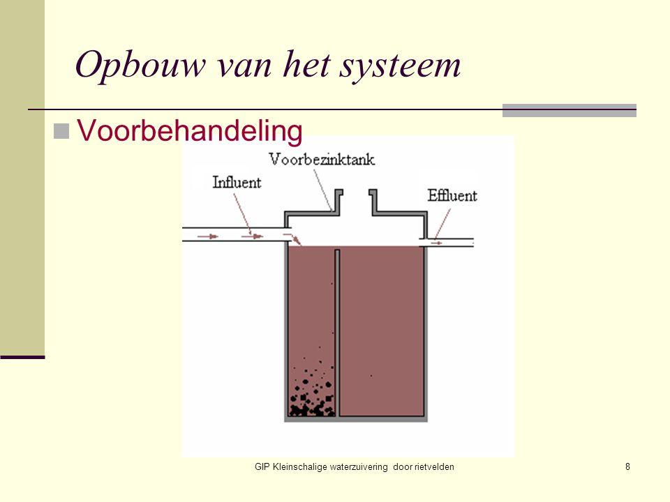GIP Kleinschalige waterzuivering door rietvelden8 Opbouw van het systeem Voorbehandeling
