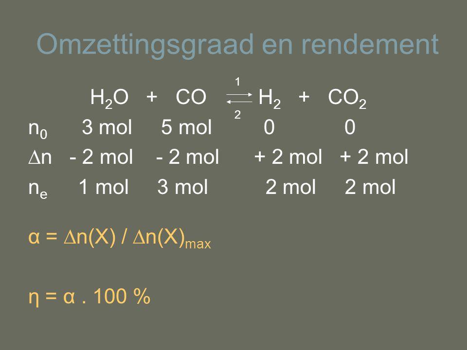 Omzettingsgraad en rendement H 2 O + CO H 2 + CO 2 n 0 3 mol 5 mol 0 0 ∆n - 2 mol - 2 mol + 2 mol + 2 mol n e 1 mol 3 mol 2 mol 2 mol α = ∆n(X) / ∆n(X