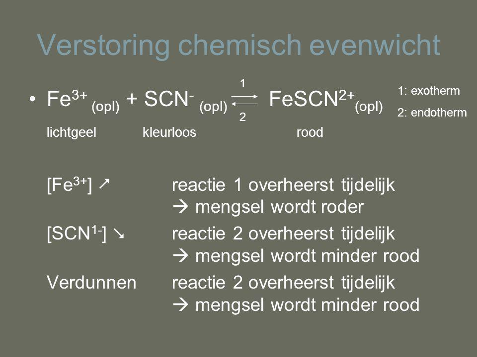 Verstoring chemisch evenwicht Fe 3+ (opl) + SCN - (opl) FeSCN 2+ (opl) lichtgeel kleurloos rood [Fe 3+ ]  reactie 1 overheerst tijdelijk  mengsel wo