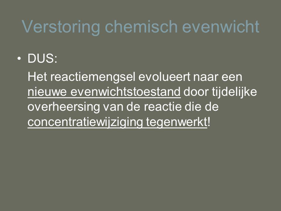 Verstoring chemisch evenwicht DUS: Het reactiemengsel evolueert naar een nieuwe evenwichtstoestand door tijdelijke overheersing van de reactie die de