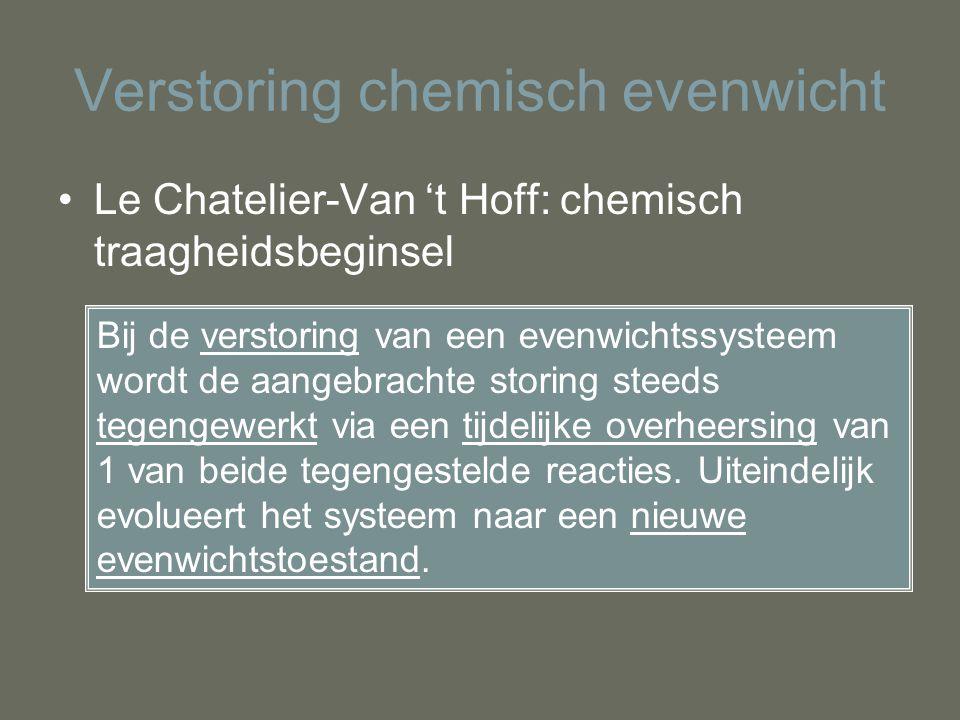 Verstoring chemisch evenwicht Le Chatelier-Van 't Hoff: chemisch traagheidsbeginsel Bij de verstoring van een evenwichtssysteem wordt de aangebrachte