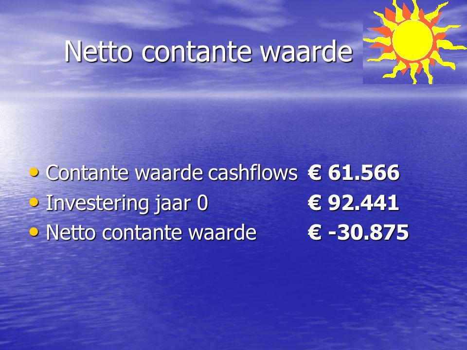 Netto contante waarde Netto contante waarde Contante waarde cashflows € 61.566 Contante waarde cashflows € 61.566 Investering jaar 0 € 92.441 Invester