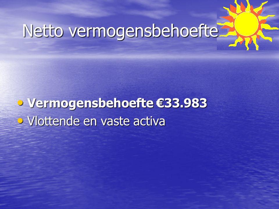 Netto vermogensbehoefte Netto vermogensbehoefte Vermogensbehoefte €33.983 Vermogensbehoefte €33.983 Vlottende en vaste activa Vlottende en vaste activ