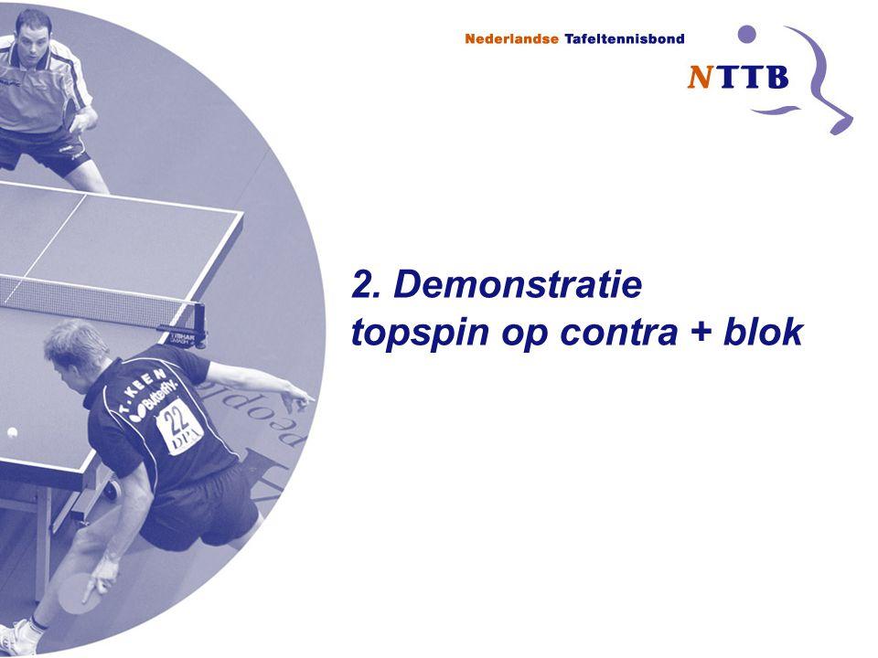 2. Demonstratie topspin op contra + blok