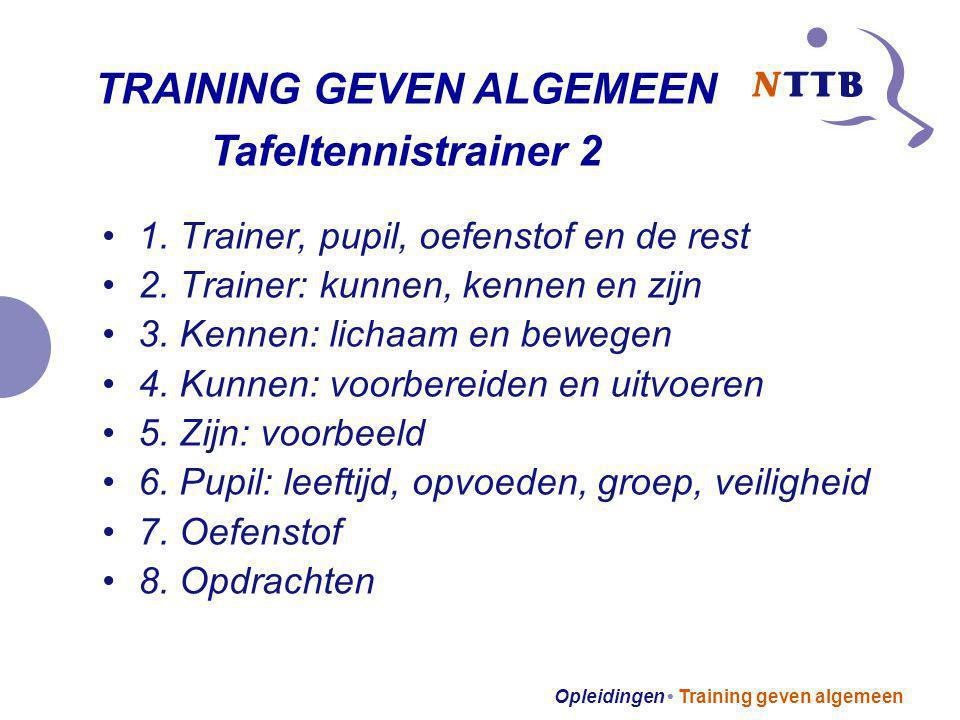 Opleidingen Training geven algemeen 1. Trainer, pupil, oefenstof en de rest 2. Trainer: kunnen, kennen en zijn 3. Kennen: lichaam en bewegen 4. Kunnen