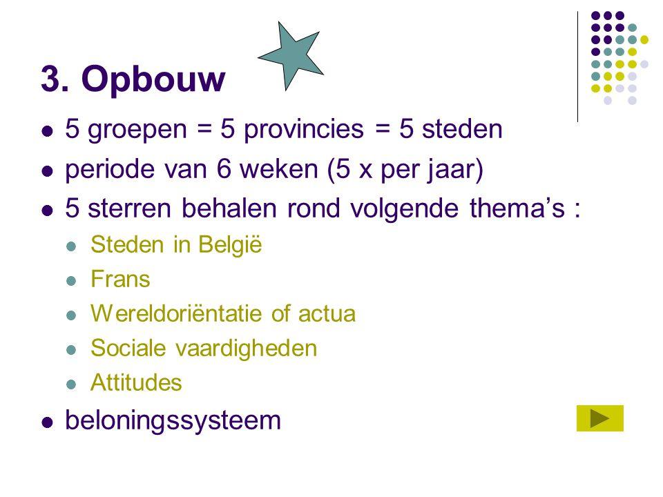 3. Opbouw 5 groepen = 5 provincies = 5 steden periode van 6 weken (5 x per jaar) 5 sterren behalen rond volgende thema's : Steden in België Frans Were