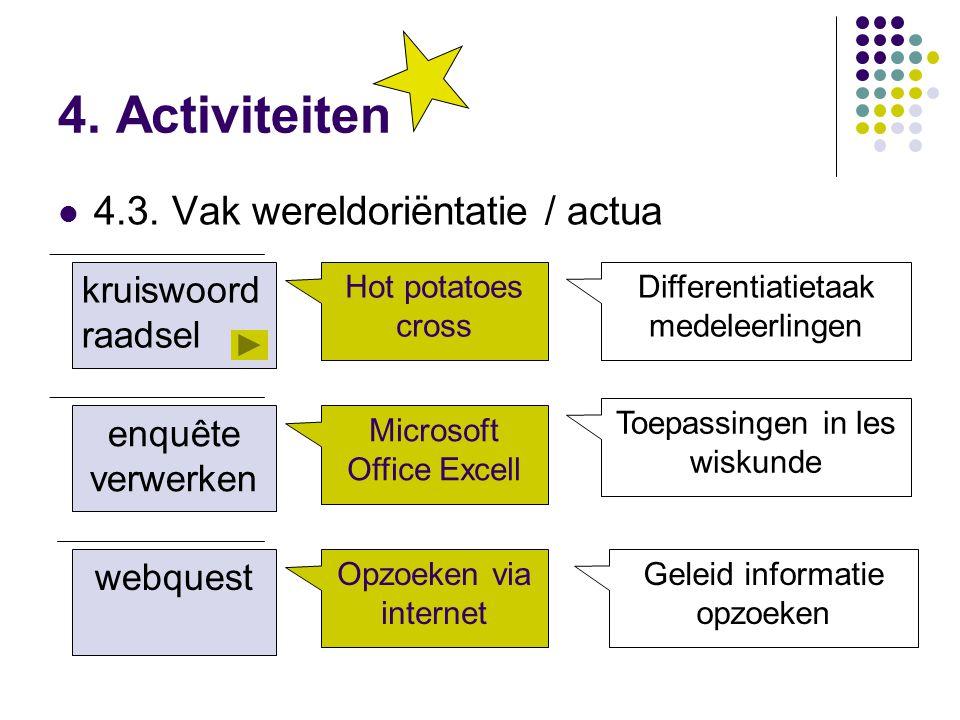 4.Activiteiten 4.4.