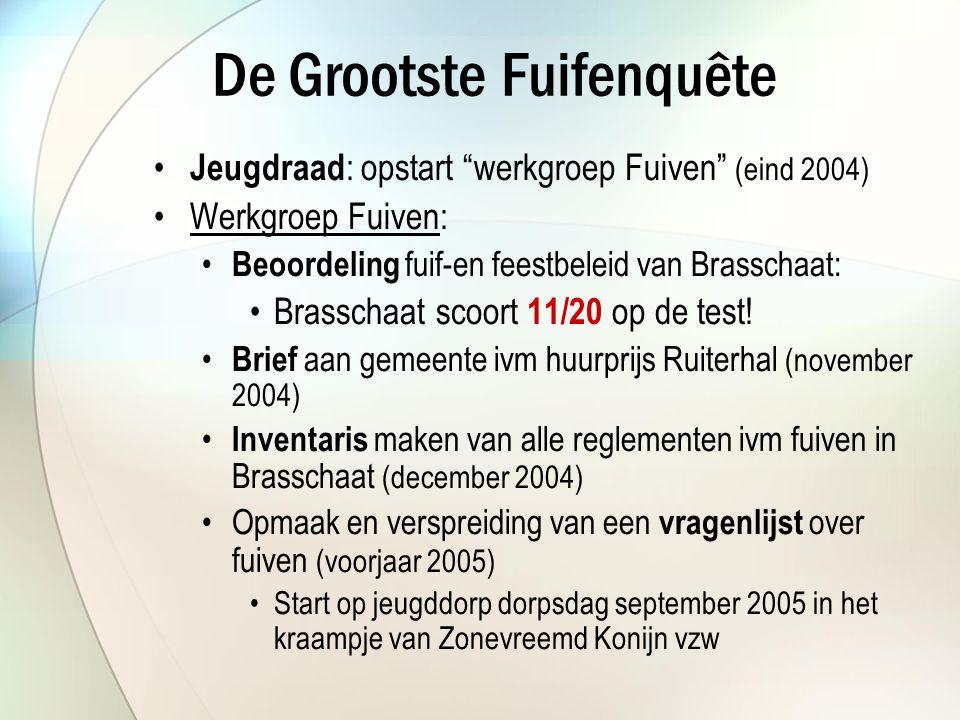 De Grootste Fuifenquête Jeugdraad : opstart werkgroep Fuiven (eind 2004) Werkgroep Fuiven: Beoordeling fuif-en feestbeleid van Brasschaat: Brasschaat scoort 11/20 op de test.