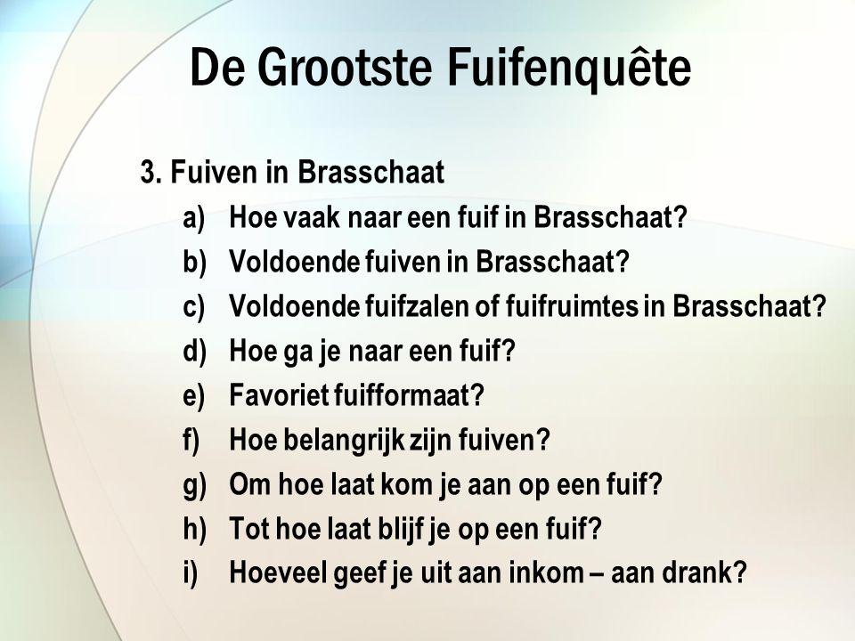 3. Fuiven in Brasschaat a)Hoe vaak naar een fuif in Brasschaat.